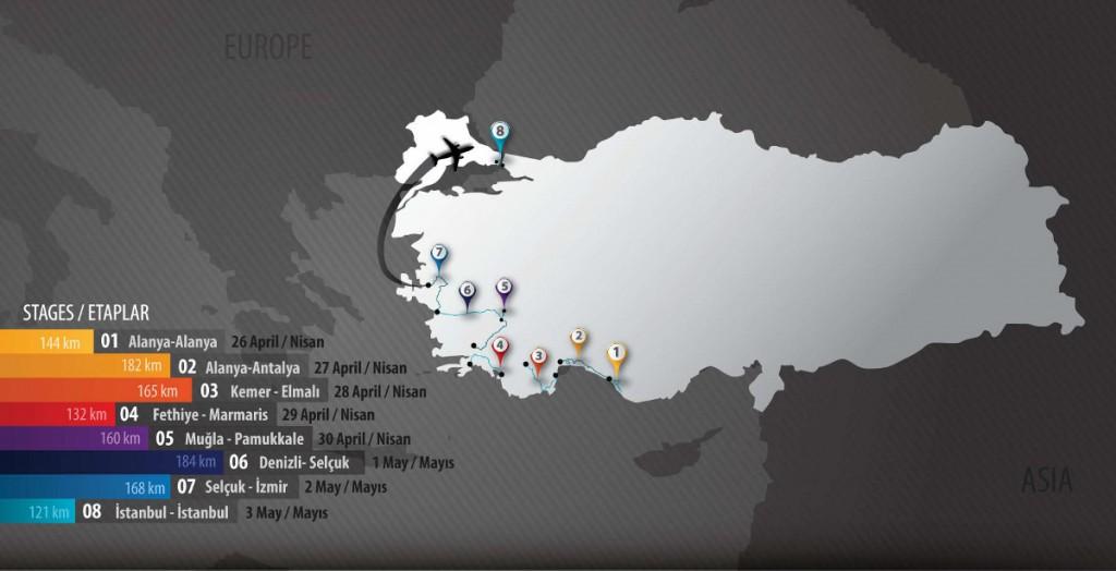 TUR2015 özet haritası