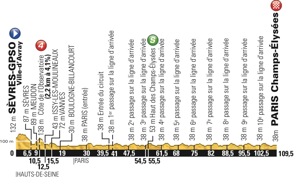 tdf2015_stage21_profile