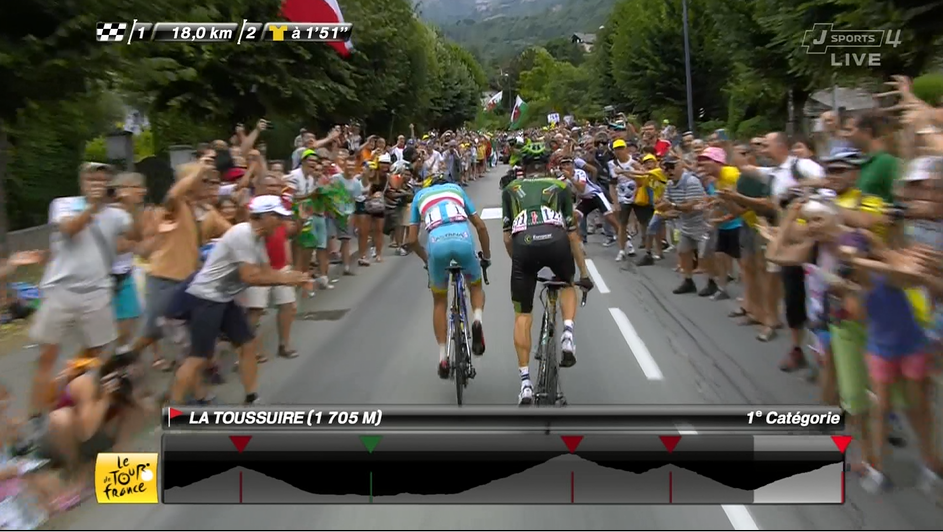 TDF2015_stage19_foot_of_La Toussuire